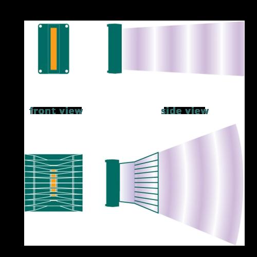 linearraytech-fittofunction2